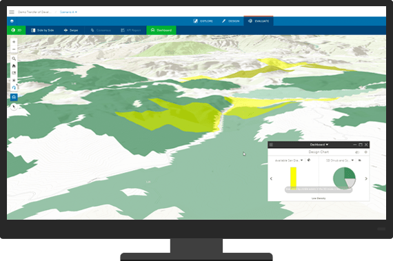Deliver results that get buy-in that are data-informed and visually impactful using ArcGIS GeoPlanner