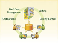 GIS production lifecycle