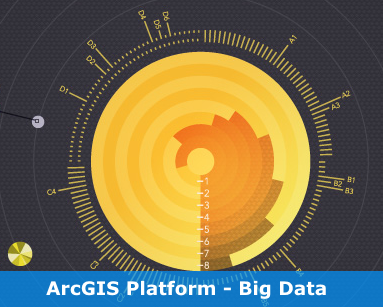 ArcGIS Big Data